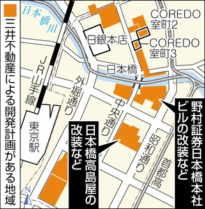 日本橋再開発地図