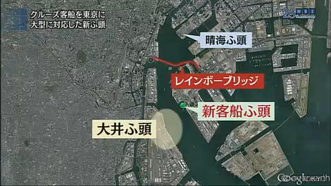 東京湾 新客船埠頭
