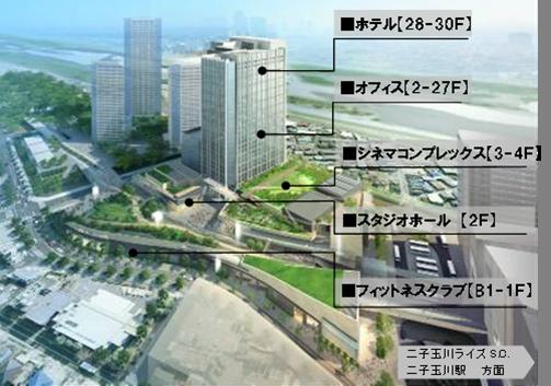 二子玉川東第二地区第一種市街地再開発事業[II-a街区] イメージ図
