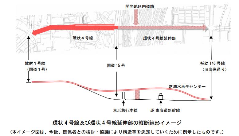 環状4号線及び環状4号線延伸部の縦断線形イメージ