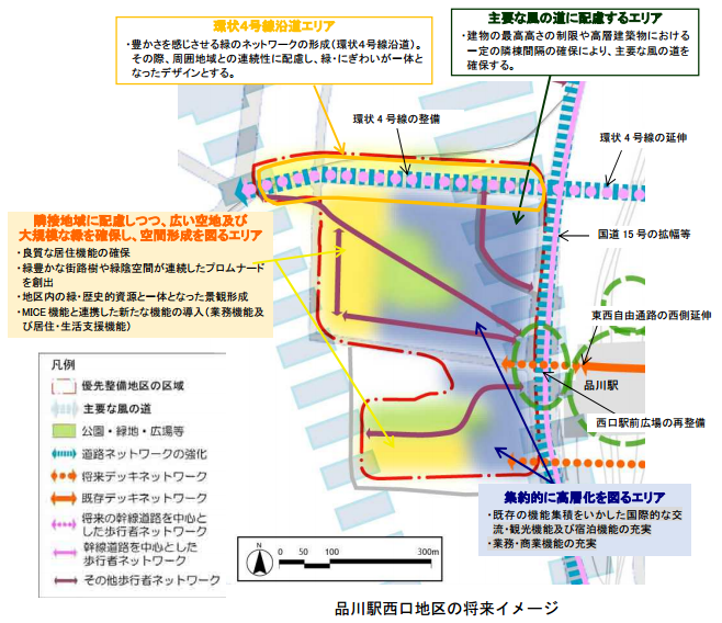 品川駅西口地区の将来イメージ
