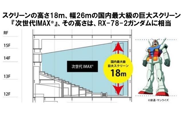 東池袋1丁目新シネマコンプレックスプロジェクト (出典:アニメ!アニメ!)