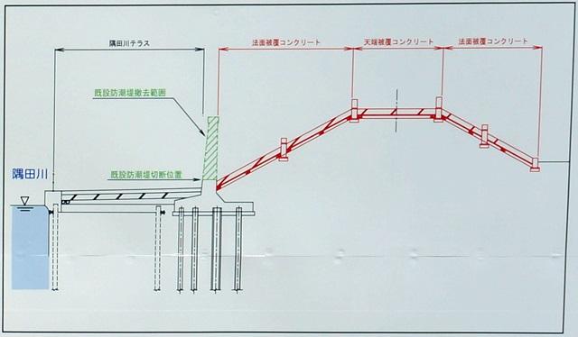 隅田川(湊二丁目地区)被覆工事 断面図